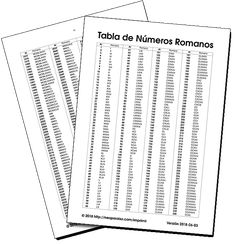 Tabla de números romanos para Imprimir Back To School, Bingo 2016, Gaucho, Art Sketches, Leo, Hello Kitty, Minnie Mouse, Roman Numerals Chart, Roman Numerals