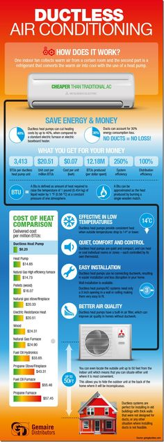 Lower Your Bills With Ductless Air..hmm..cool graphic..lol..