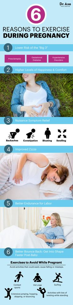 pregnancy workouts - dr. axe http://www.draxe.com #health #holistic #natural
