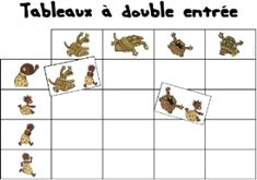 la maternelle des loupiots Brain Teasers For Kids, Continents, Kenya, Tour, Around The Worlds, Teaching, Kindergartens, Puzzles For Kids, Teaching Manners