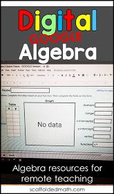If you've been thrown into homeschooling algebra or teaching algebra remotely, the resource links in Algebra Lessons, Algebra Activities, Math Resources, Algebra 1, Math Games, Numeracy, Math Manipulatives, Math Teacher, Math Classroom
