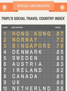 Tripl Infographic 5