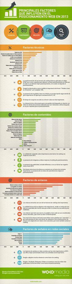 Principales factores que influyen en el posicionamiento Web en el 2013. Infografía en español