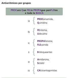 Antiarritmicos por grupos ❤ #mnemotecnia #medicina #caridiologia #arritmias