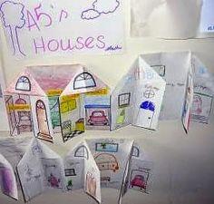Smile trocando idéias!: Atividades inglês sobre partes da casa!