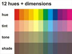 hues and dimensions
