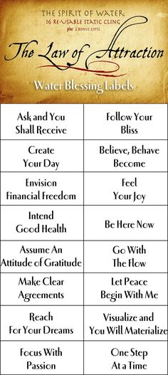 Water Blessing Labels-Law of Attraction