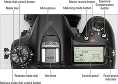 Quick cheat sheet for the Nikon d7100 camera body