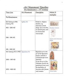 This is an amazing resource for anyone teaching a classical education.  art history time lines.