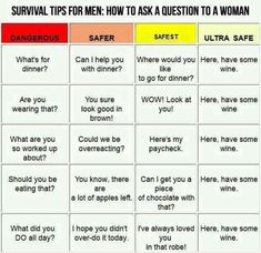 Survival Tips For Men: How To Ask A Question To A Woman funny men jokes women funny quote funny quotes funny sayings joke humor funny pictures funny images