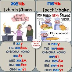 How To Speak Russian, Learn Russian, Learn English, Russian Lessons, Verb Conjugation, Russian Language Learning, Visual Dictionary, Coding Languages, Teaching Science