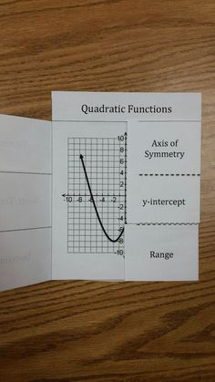 Quadratic Functions Foldable: This foldable covers domain and range and the main vocabulary of quadratic functions: vertex, axis of symmetry, parabola, zeros/roots, and y-intercept. The student quickly puts the foldable together with a few cuts and folds