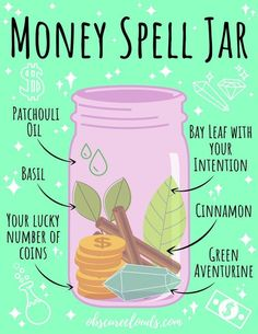 Witch Spell Book, Witchcraft Spell Books, Green Witchcraft, Jar Spells, Healing Spells, Magick Spells, Wiccan Spells Money, Wiccan Magic, Wiccan Witch