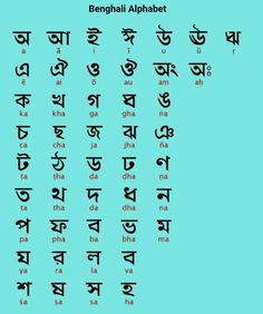 How to count in bengali number chart in bangla number chart bengali alphabets ccuart Choice Image
