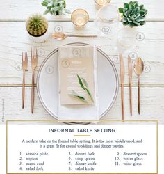 How To Set A Table For Every Occassion | Wedding, Wedding tables and ...