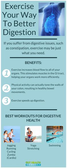 Exercise Your Way To Better Digestion and Gut Health | Natural Remedies | Holistic | Workout Benefits | http://guthealthproject.com/exercise-your-way-to-better-gut-health-digestion/