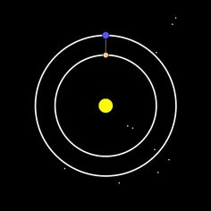 8 Earth years are roughly equal to 13 Venus years, meaning the two planets approximately trace out this pattern with 5-fold symmetry as they orbit the Sun. [more] [code]