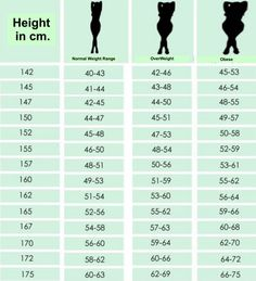 Fitness motivation quotes for women healthy habits 55 Super ideas Ideal Weight Chart, Weight Charts For Women, Height To Weight Chart, Height And Weight, Height Chart, Bmi Chart For Women, Herbal Remedies, Natural Remedies, Weight Loss Motivation