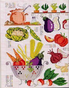 Vegetables, soup