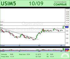 USIMINAS - USIM5 - 10/09/2012 #USIM5 #analises #bovespa