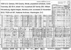 Genealogy: How to identify generations from the census
