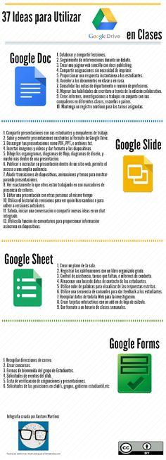 En esta #infografía encontrarás ideas para utilizar las aplicaciones de Google Drive con fines educativos. - Net-Learning - Soluciones para E-learning - Google+