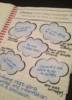 Inference Journal entry - image only. Love this idea!