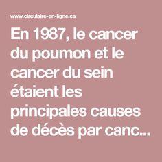 En 1987, le cancer du poumon et le cancer du sein étaient les principales causes de décès par cancer chez les femmes. Jusqu'à aujourd'hui, le fléau du cancer est vu par la communauté scientifique américaine comme le résultat de la corrélation entre l'alimentation industrielle d'aliments transformés et le cancer... Hui, Comme, Nutrition, Lung Cancer, Breast Cancer, Tips And Tricks