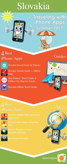Slovakia iPhone apps: Travel Guides, Maps, Transportation, Biking, Museums, Parking, Sport and apps for Students.