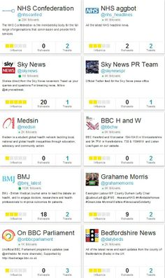 Top influencers who tweeted about the NHS winter pressures between 3 - 9 Jan 14.