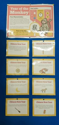 Using Twinkl resources in a ROI classroom - Mentoring Muinteoir - Chinese New Year Year of the Monkey display