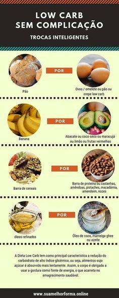 de qué alimentos empantanarse alejado en ceto