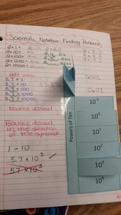 Introducing Scientific Notation Exponents Worksheet Introducing