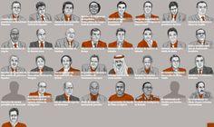 Veja os nomes que estão nos ficheiros divulgados no Panama Papers