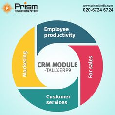 Get best #TallySolution at Prism IT Solution #crmmodule, #crmsolution, #crmservices Visit us: http://bit.ly/2q6WaKC