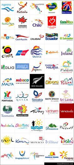 Logos De Marcas Animated Logo Video Tools at www.assuredprofits.com/videotools
