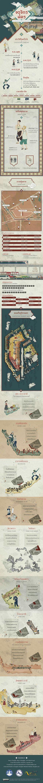 โฆษณาเชิญชวนชาวกรุงเทพมาที่ตลาดสวนจตุจักรในอดีต อ่านดูแล้วก็อดขำไม่ได้ Web Design, Book Design, Layout Design, Creative Design, Graphic Design, Infographic Examples, Creative Infographic, Infographics, Thai Design
