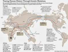 Frontiers of Anthropology: Adjusting Atlantis and Mu Map