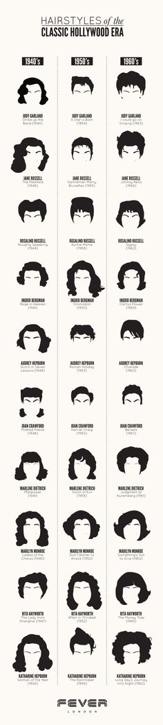 Follow Rent a Stylist http://pinterest.com/rentastylist/ Hairstyles of the Classic Hollywood Era