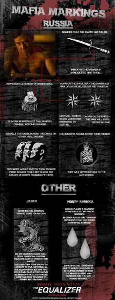 The Equalizer Infographic Understanding Russian Mafia Markings:
