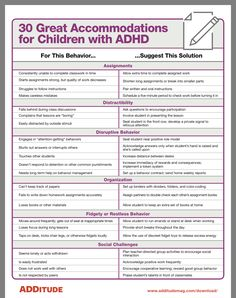 Accommodations For ADHD 392305817541804429 - Autism Education Classroom Behavior, Special Education Classroom, Classroom Management, Special Education Organization, Special Education Inclusion, Autism Behavior Management, Behavior Support, Physics Classroom, Psychology Resources
