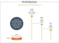 Moribana material lengths
