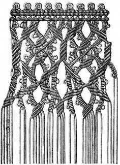 FIG. 588. FRINGE OR GROUND WITH PICOTS.