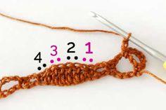 Uzun İlmekli Kabuk Örgü Modeli Sıra 2-1
