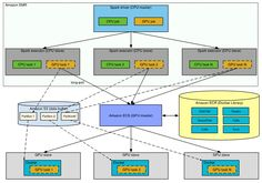 20 Best Software Architecture Diagrams Images Software Architecture Diagram Diagram Architecture Architecture