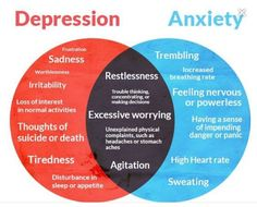 Dealing with depression and anxiety can have a huge impact on your life. Its important that you find treatment so that daily functioning is not impaired. #PGClinicalisheretohelp