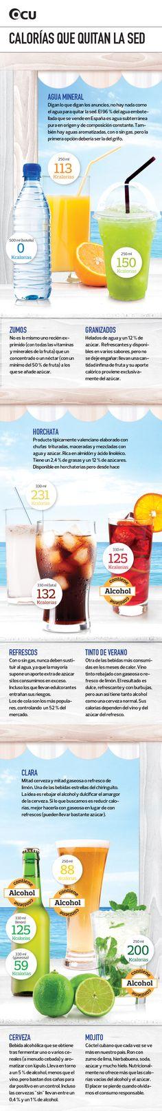 Todo lo que te ofrecen en el chiringuito tiene un precio y un número determinado de calorías. Entre las 0 del agua mineral y las 200 del mojito hay toda una serie de opciones más o menos nutritivas.