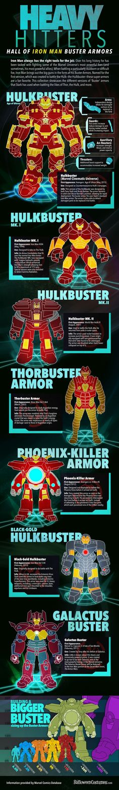 To celebrate The Avengers: Age of Ultron  hitting theaters this weekend, HalloweenCostumes.com  takes a look at some of the armors created b...