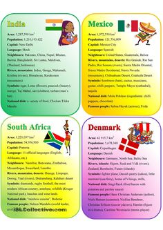 Countries speaking cards - English ESL Worksheets for distance learning and physical classrooms World Geography, Geography Map, Multicultural Activities, Harmony Day, Teaching English, English Class, English Lessons, English Adjectives, Facts For Kids