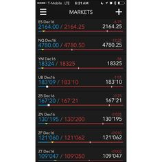 #ES_F is lower as are #Treasuries with #ZB_F down 1/2 pt. as the curve steepens. #Futures #Trading #Emini #Rates #Bonds #Stocks #TTMobile #Fintech #IOS